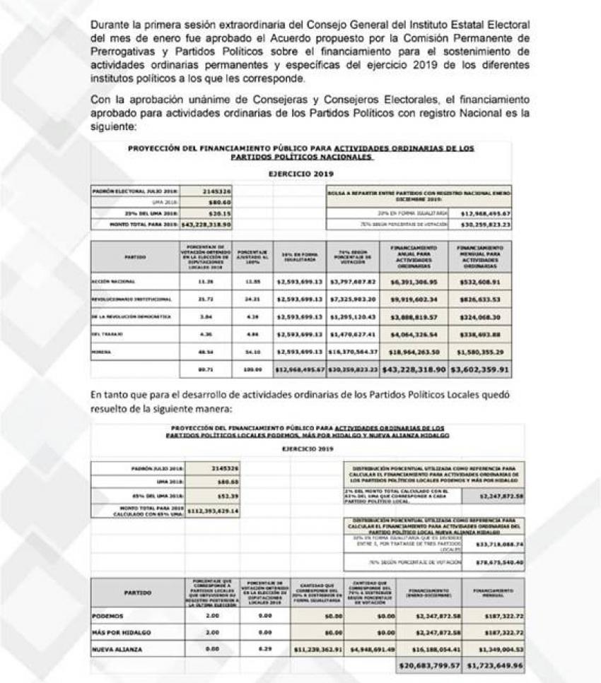 Aprueba Consejo General financiamiento para Partidos Políticos locales y  Nacionales para el ejercicio 2019.